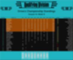 S14W09 Qualifying Standings.jpg