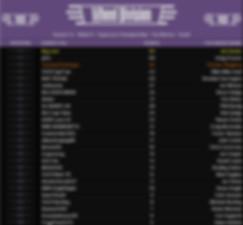 S14W09 Wheel Results.jpg