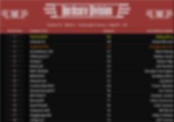 S15W02 Hardcore Results.jpg