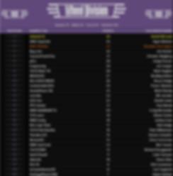 S15W10 Wheel Results.jpg