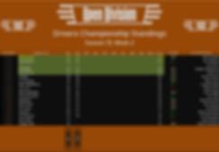 S15W02 Open Standings.jpg