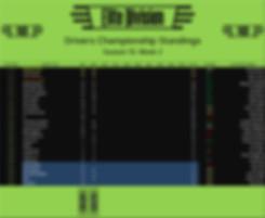 S15W02 Elite Standings.jpg