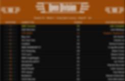 S15W02 Open Results.jpg