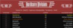 S14W09 Hardcore Results.jpg