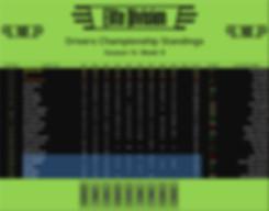 S14W09 Elite Standings.jpg