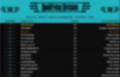 S14W09 Qualifying Results.jpg