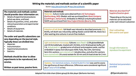 Materials and methods example.png