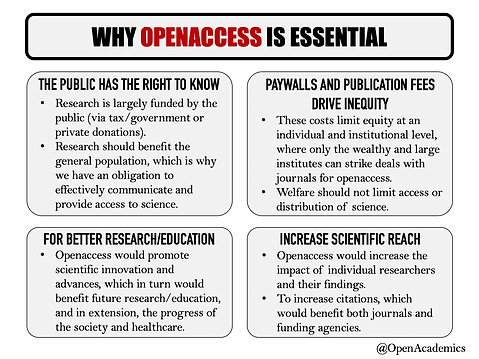Openaccess.png