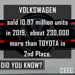 biggest automaker