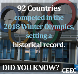 DYK: Olympic Participant Record 2018