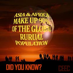 DYK: The World's Rural Population