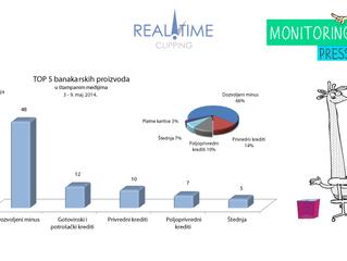 Dozvoljen minus u fokusu medijske pažnje štampanih medija za period 03 - 09 maj