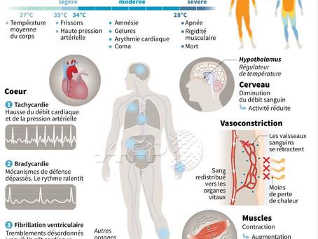 Froid: comment le corps lutte?