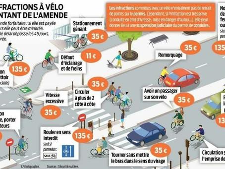 Infractions à vélo