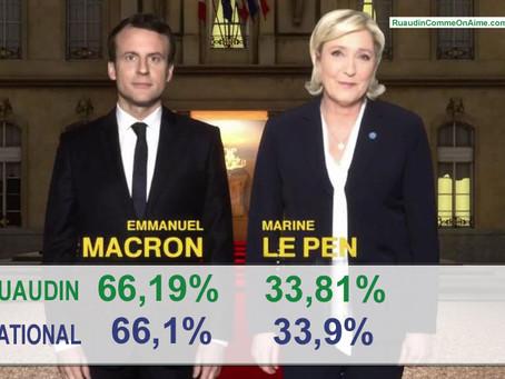Résultat de l'élection présidentielle à RUAUDIN