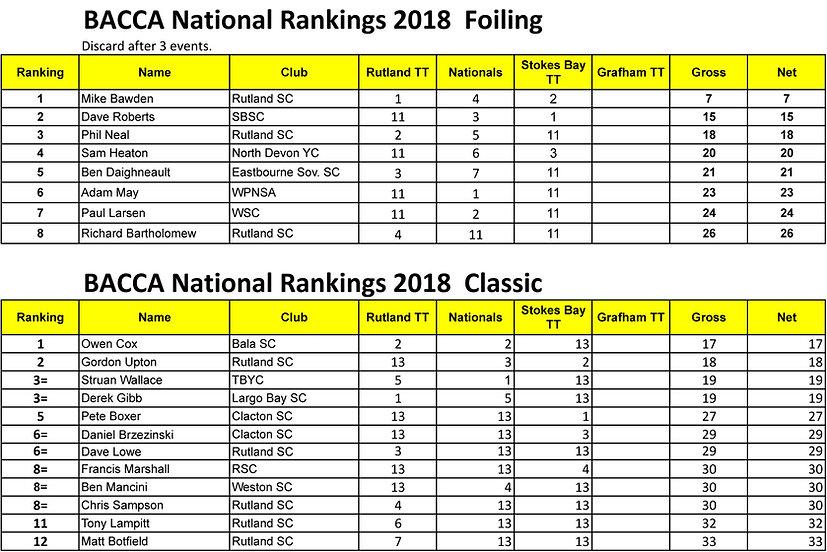 Rankings-18.jpg