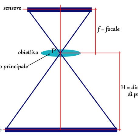 GSD, Ground Sample Distance: TUTTA QUESTIONE DI GEOMETRIA