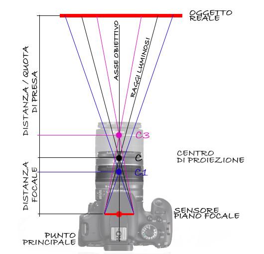 gsd fotogrammetria drone