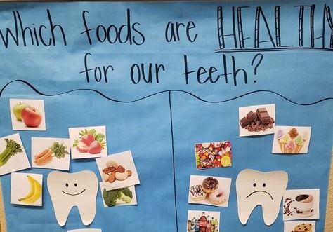 Taking Care of Our Teeth!