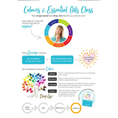 Pack of 10 Colour & Essential Oil Class Handouts - FREE SHIPPING in Australia!