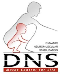 Dynamic Neuromuscular Stabilization (DNS)