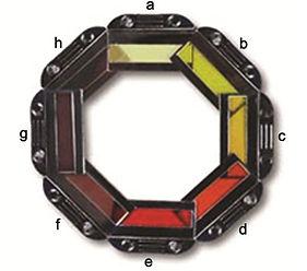 Venta de filtros intercambiables para equipos de fotodepilación ipl