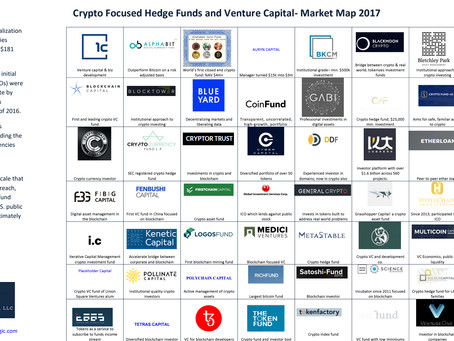 50 Hedge Funds and Venture Capital Firms Specializing in Crypto & Blockchain Investments