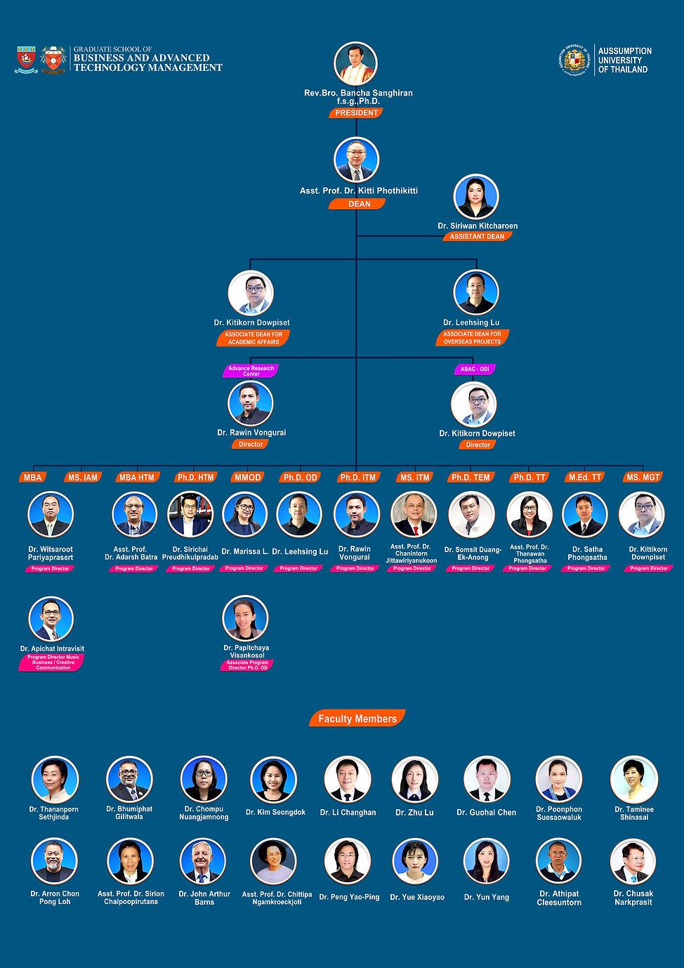 GS-BATM_Organization Chart  update  1-7-2021.jpg