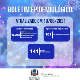 Cópia de Cópia de Boletim Epidemioloigco_0505 (18).png
