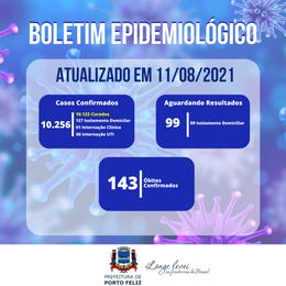 Cópia de Cópia de Boletim Epidemioloigco_0505 (19).png
