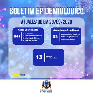 Boletim Epidemiológico - 29.09