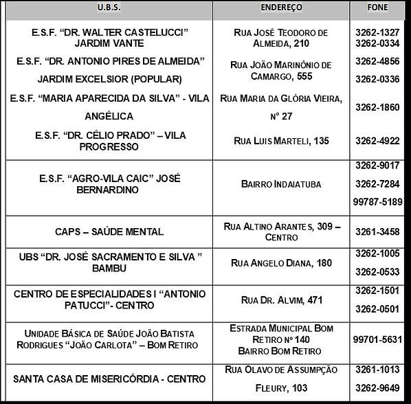 tabela postos corona.png