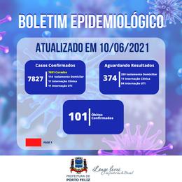 Boletim Epidemiológico - 10.06.png