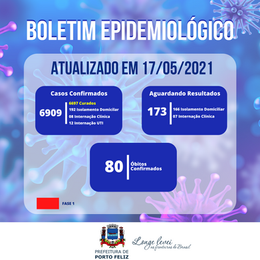 Boletim Epidemiológico - 17.05.png
