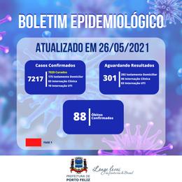 Boletim Epidemiológico - 26.05.png