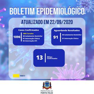 Boletim Epidemiológico - 22.09