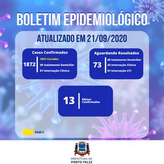 Boletim Epidemiológico - 21.09