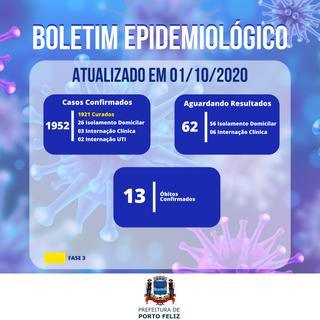 Boletim Epidemiológico - 01.10