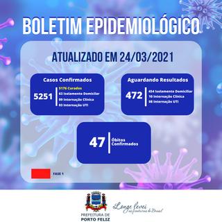 Boletim Epidemiológico - 24.03.png