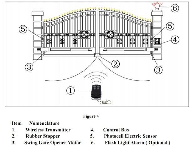 스윙 자동대문 구조