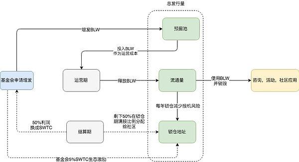 经济系统概况.jpg