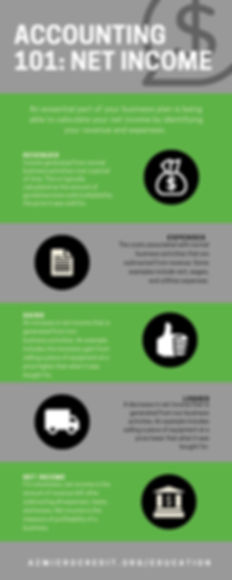 Finance Infographic_edited.jpg