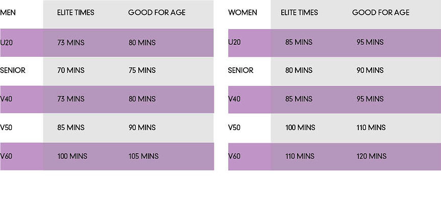 Elite Criteria Chart 2018.jpg