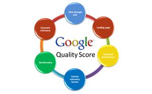 PPC Quality Score Component
