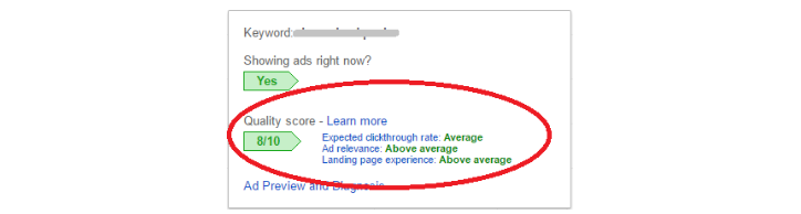 Check your PPC Quality Score - Adword Setting