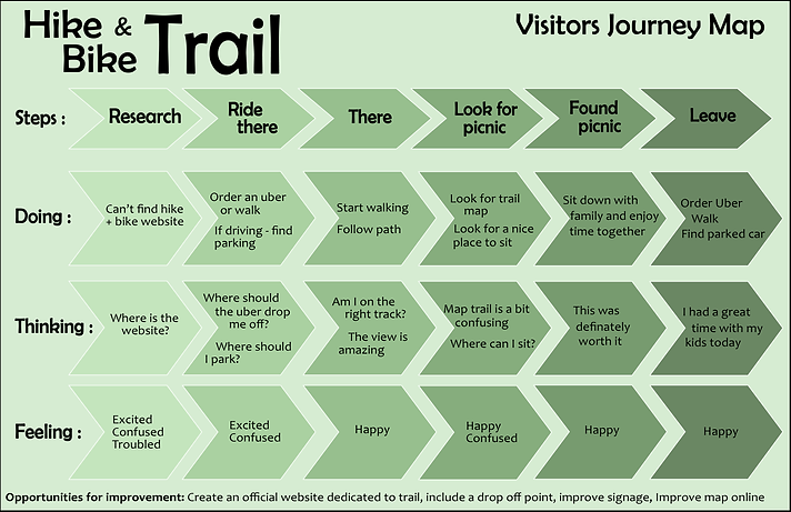 hike and bike journey map updated-01.png