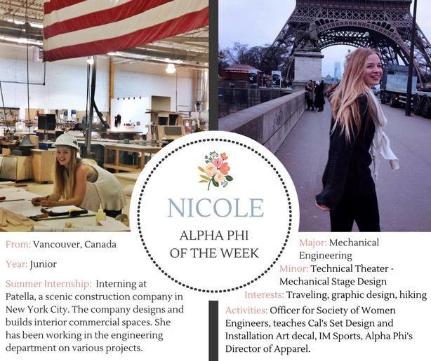 Phi of the Week: Nicole