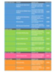 2020_blessing_builder_chart 1.20.20.jpg