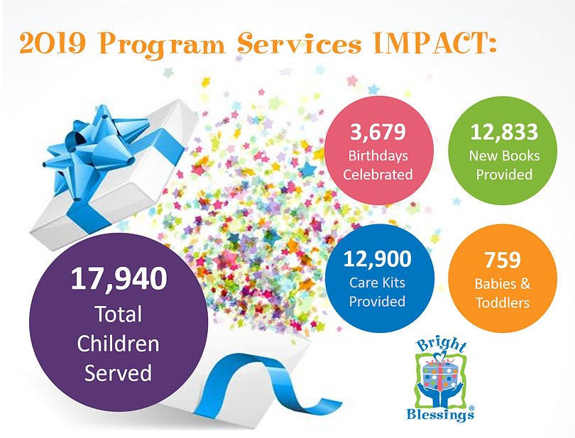 2019 Impact Numbers Total.png