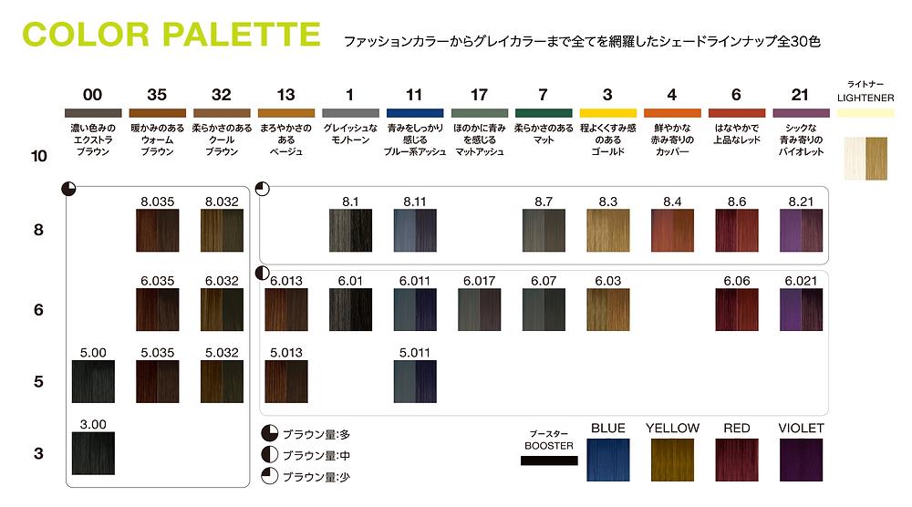 INOA カラー チャート